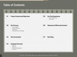 Table Of Contents R240 Ppt Powerpoint Presentation File Clipart Images