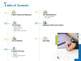 Table Of Contents R381 Project Context And Objectives Ppt Example File