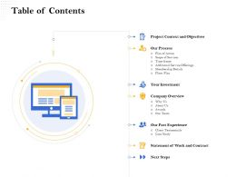 Table Of Contents R384 Membership Details Ppt File Display
