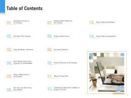 Table Of Contents Raise Funding From Pre Seed Round Ppt Model Vector