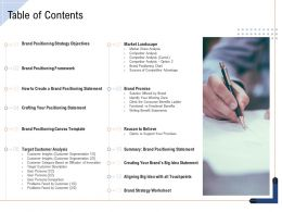 Table Of Contents Reason To Believe Ppt Powerpoint Presentation Pictures Graphics