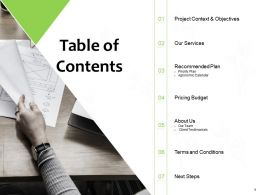 Table Of Contents Recommended Plan Ppt Powerpoint Presentation Icon Elements