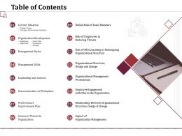 Table Of Contents Relationship Between Organizational Structure Design Ppt Graphics