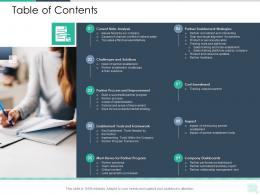 Table Of Contents Reseller Enablement Strategy Ppt Rules