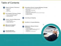 Table Of Contents Reshaping Product Marketing Campaign Ppt Icon