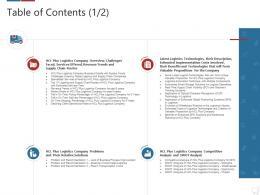 Table Of Contents Revenue Logistics Technologies Good Value Propositions Company Ppt Show
