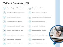 Table Of Contents Revenue Model Of The Company Ppt Inspiration Master Slide