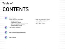 Table Of Contents Sales Operations Strategy Scorecard Ppt Powerpoint Presentation Ideas