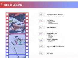 Table Of Contents Scope Of Services Ppt File Format Ideas