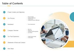 Table Of Contents Scope Of Services Ppt Icon