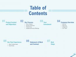 Table Of Contents Scope Of Services Ppt Layouts