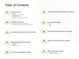 Table Of Contents Services M2722 Ppt Powerpoint Presentation File Clipart Images
