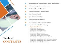 Table Of Contents Shopping Behavior Ppt Powerpoint Presentation Styles Topics