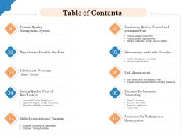Table Of Contents Skills Evaluation And Training Ppt Powerpoint Themes