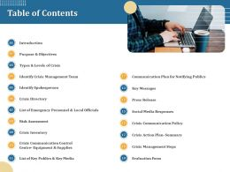 Table Of Contents Social Media M2017 Ppt Powerpoint Presentation Infographic Template Graphics Example