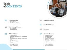 Table Of Contents Solutions M2541 Ppt Powerpoint Presentation Icon Show