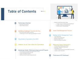 Table Of Contents Standardizing Vendor Performance Management Process Ppt Designs