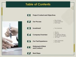 Table Of Contents Statement Of Work And Contract Ppt Clipart