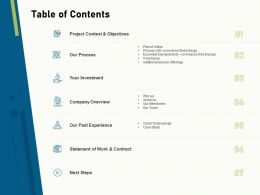 Table Of Contents Statement Of Work And Contract Ppt Example File