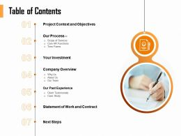 Table Of Contents Statement Of Work And Contract Ppt File Elements
