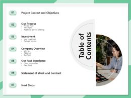 Table Of Contents Statement Of Work And Contract Ppt Templates