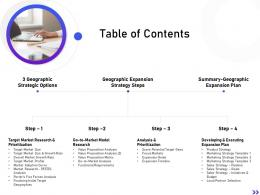 Table Of Contents Strategic Initiatives Global Expansion Your Business Ppt Information
