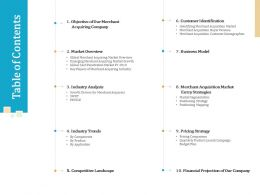 Table Of Contents Strategy M2344 Ppt Powerpoint Presentation Model Deck