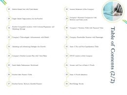 Table Of Contents Strategy M2580 Ppt Powerpoint Presentation Professional Design Inspiration