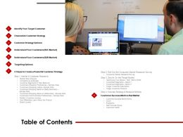 Table Of Contents Strategy Ppt Powerpoint Presentation Layouts Layout Ideas