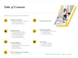 Table Of Contents Structure M752 Ppt Powerpoint Presentation Layouts Deck