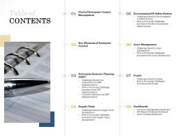 Table Of Contents Supply Chain M2297 Ppt Powerpoint Presentation Infographic Template Styles
