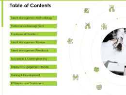 Table Of Contents Talent Management Review Ppt Powerpoint Presentation Slides Background