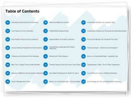 Table Of Contents Target Customers Ppt Powerpoint Presentation Summary Graphics Design