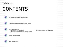 Table Of Contents The Starting Point Review The Sales Pipeline Ppt Presentation Gallery