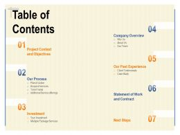 Table Of Contents Time Frame Ppt Powerpoint Presentation Icon Inspiration