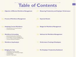 Table Of Contents Tracking M1752 Ppt Powerpoint Presentation Show Designs Download