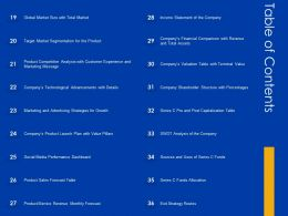 Table Of Contents Value Pillars Percentage Ppt Powerpoint Presentation Gallery