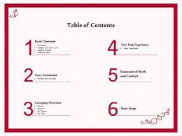 Table Of Contents Wedding Checklist Ppt Layouts