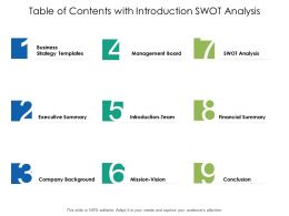 Table Of Contents With Introduction SWOT Analysis