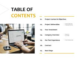 Table Of Contents Your Investment A408 Ppt Powerpoint Presentation Inspiration Design Inspiration