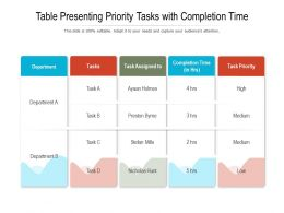 Table Presenting Priority Tasks With Completion Time
