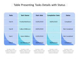 Table Presenting Tasks Details With Status