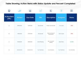 Table Showing Action Items With Status Update And Percent Completed
