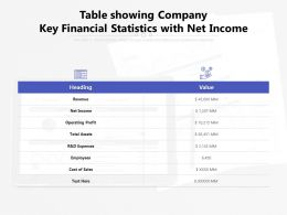 Table Showing Company Key Financial Statistics With Net Income
