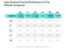 Table Showing Financial Performance Of Five Different Companies