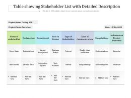 Table Showing Stakeholder List With Detailed Description