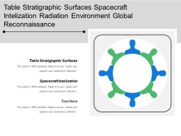Table Stratigraphic Surfaces Spacecraft Initialization Radiation Environment Global Reconnaissance