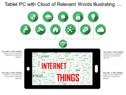 Tablet Pc With Cloud Of Relevant Words Illustrating Internet Of Things