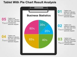 Tablet With Pie Chart Result Analysis Flat Powerpoint Design