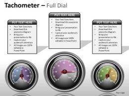 Tachometer Full Dial ppt 12